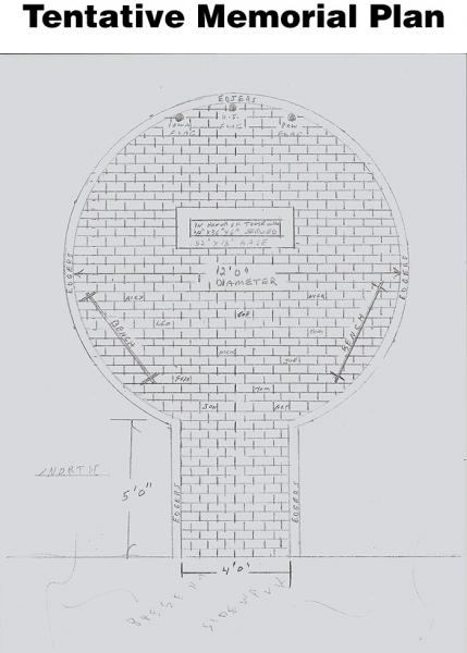 memorial plan