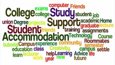 College word cloud