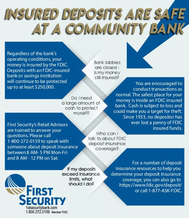 Photo of First Security Bank: 'Banking is an essential service. Visiting the bank no longer is.'